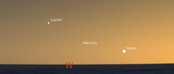 Sunset planets