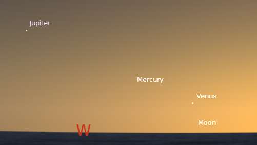 Planets in the west near sunset