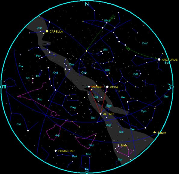 October star chart