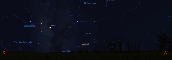 Saturn and Mars