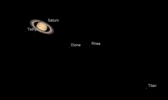 Saturn and some of its moons