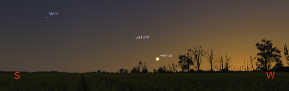 Planets in evening twilight