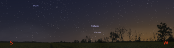 The evening planets in twilight
