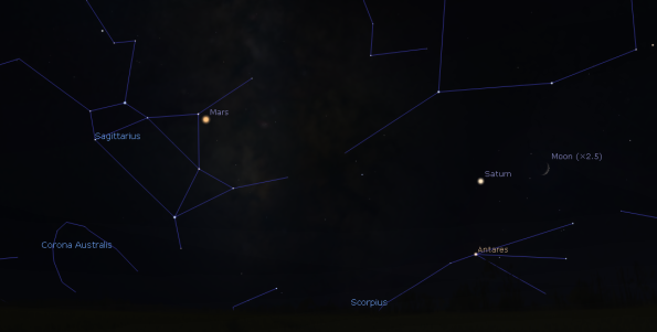The Moon and the evening planets