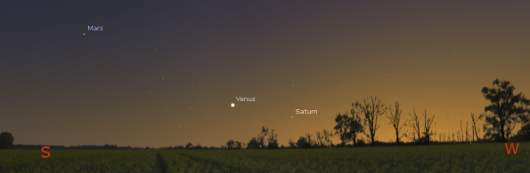 Evening planets in twilight