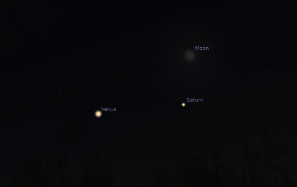 Moon, Saturn and Venus