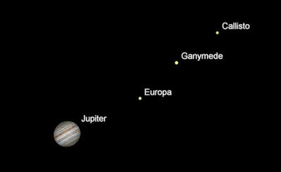 Jupiter and moons tomorrow morning.