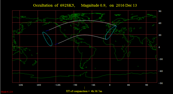 Occultation visibility path