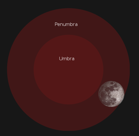 February 10, 2017 Penumbral Eclipse of the Moon