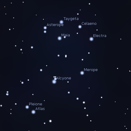 Named Pleiads