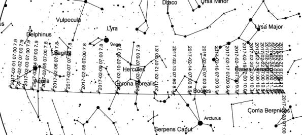 Comet 45P