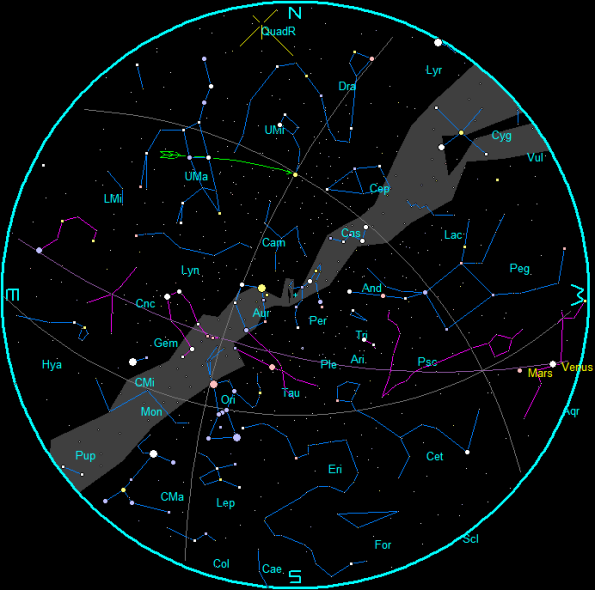 January evening star chart