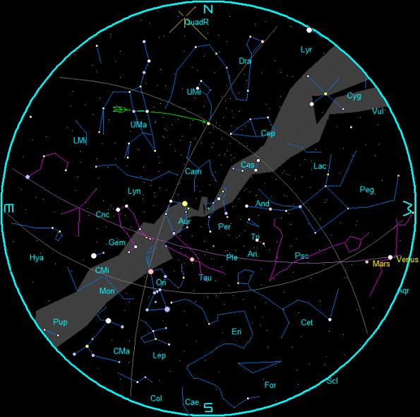 January evening star chart