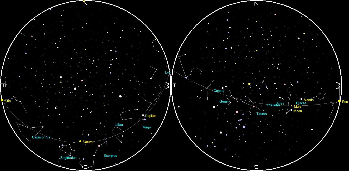 single planets - photo #22