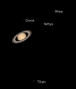 Telescopic Saturn and its moons