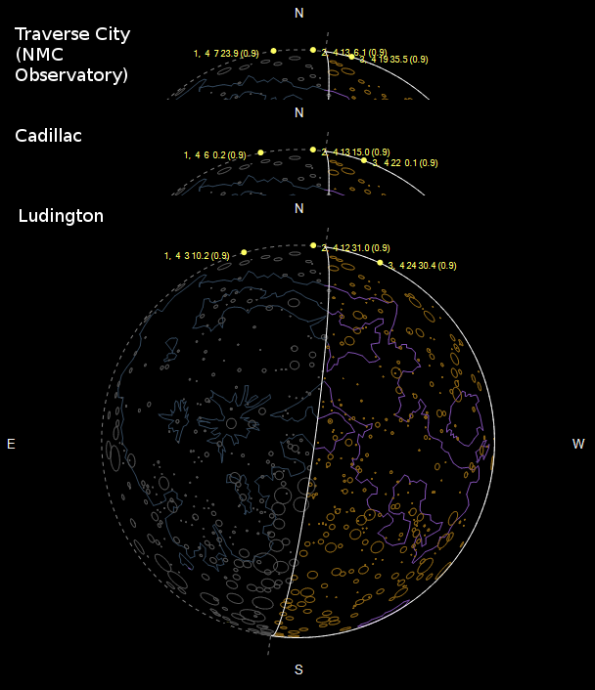 The occultation of Aldebaran as seen from three sample locations