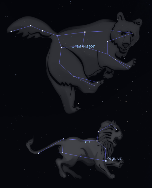 Ursa Major and Leo