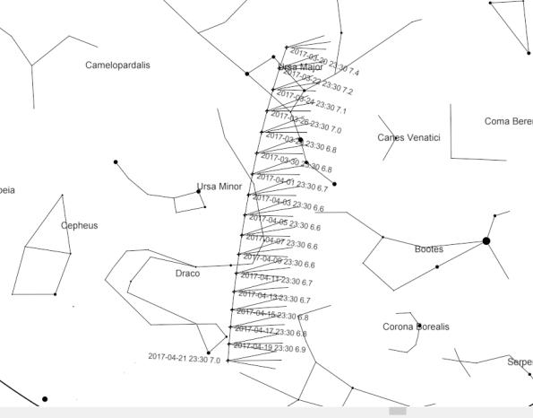 Comet 41P finder chart