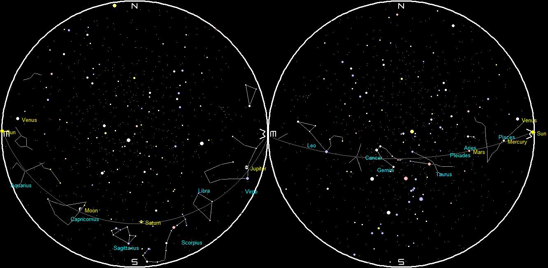 single planets - photo #31