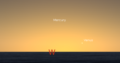 Venus 15 minutes after sunset