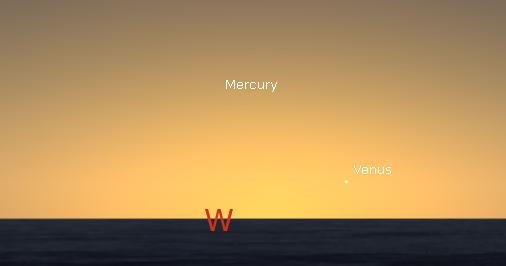 Venus 15 minutes after sunset