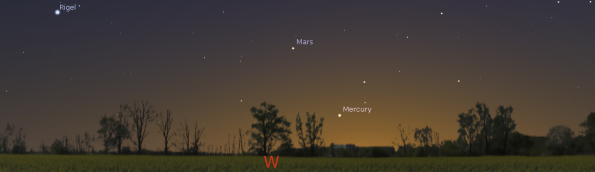 Western planets in the twilight