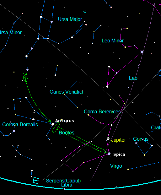 Finding Arcturus and Spica