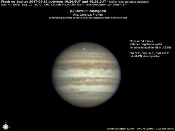 Jupiter Impact image