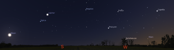 Mars, Jupiter and the full Moon