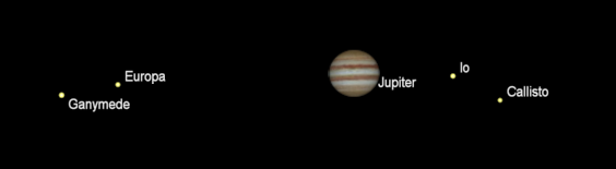 Jupiter nd moons