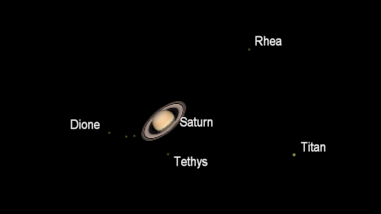 Saturn and moons