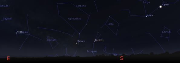 Antares, Saturn and Jupiter
