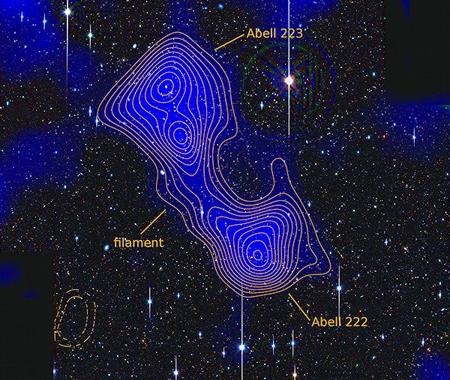 Dark matter filament