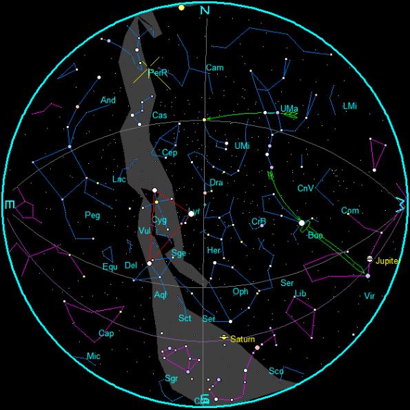 August Star Chart