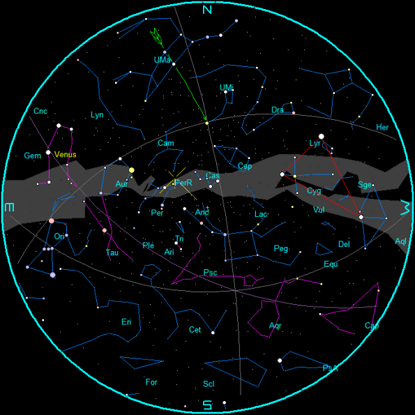Morning Star Chart
