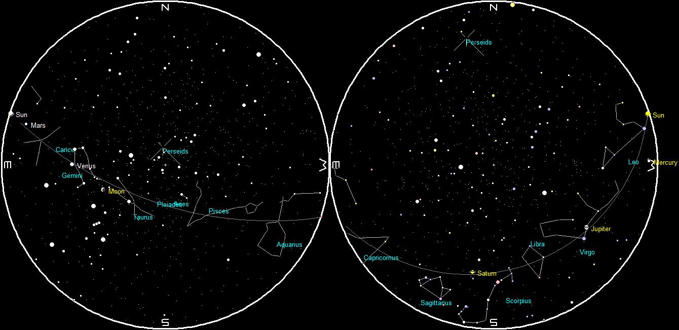 single planets - photo #34
