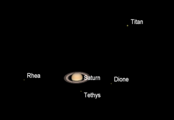 Saturn and its brightest moons