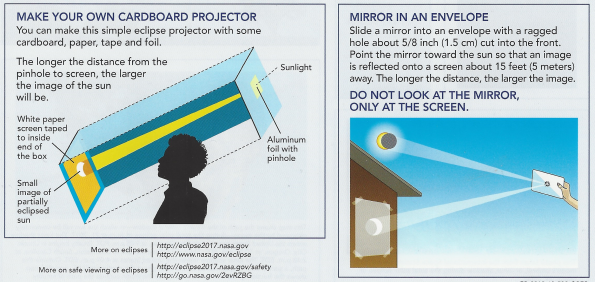 Two pinhole solar projection methods