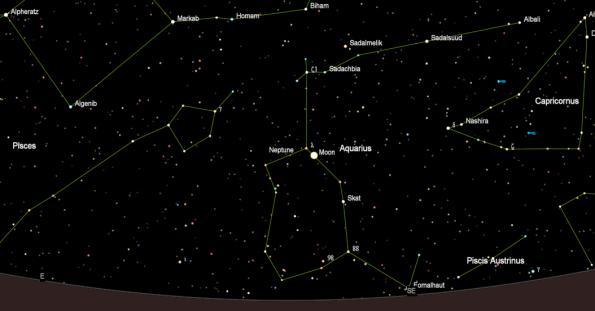 The constellations around Neptune