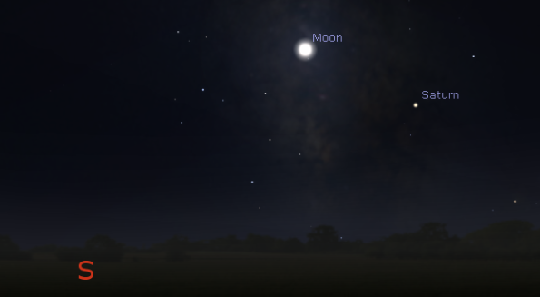 Saturn and the Moon