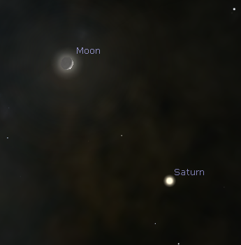 The Moon and Saturn