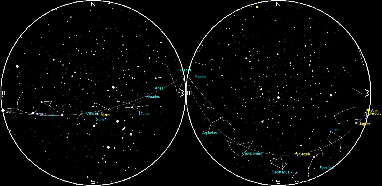 single planets - photo #37