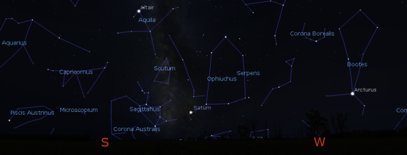 Saturn and the constellations of the evening