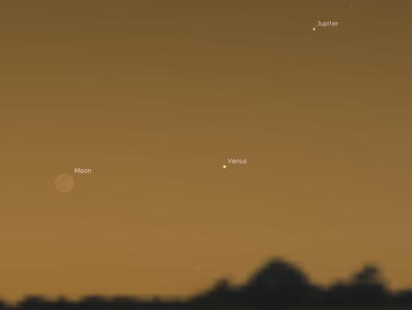 Jupiter-Venus-Moon