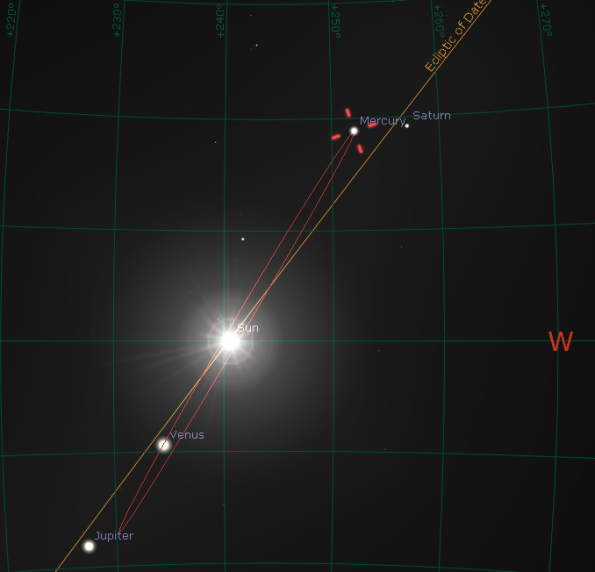 Mercury at sunset at E elong S 45 Lat_112317