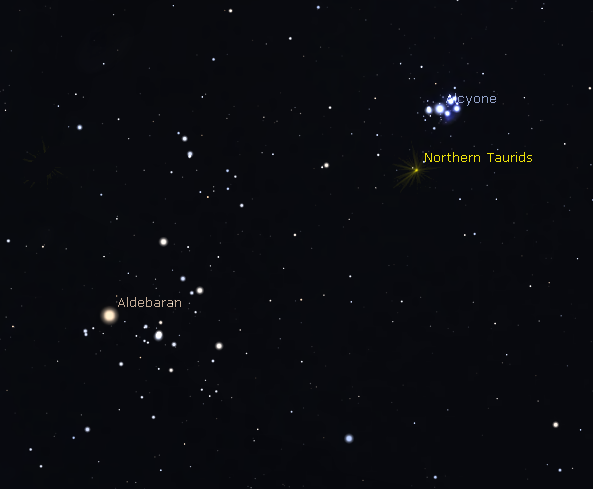 Northern Taurid meteor radiant