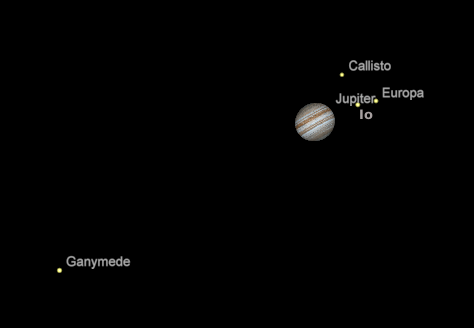 Jupiter and its moons
