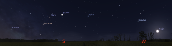 Morning planets and the Eclipsed Moon