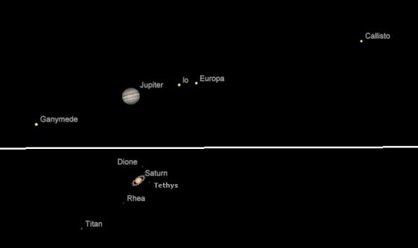 Telescopis Jupiter and Saturn