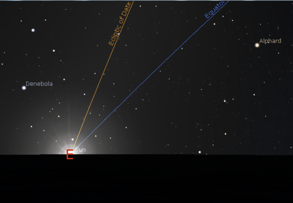 Ecliptic on the autumnal equinox